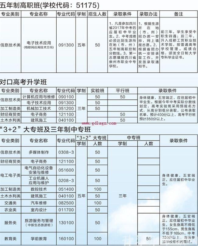崇州市职业教育培训中心专业